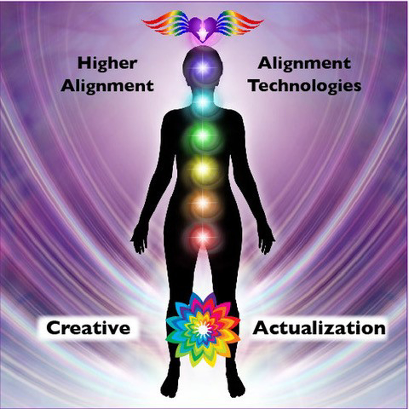 Picture of CAPP Creative Actualization Pyramid Process  ~ Deepening Our Creative Gifts